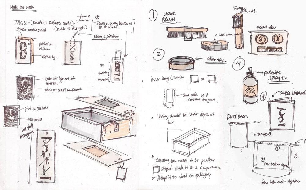 การออกแบบบรรจุภัณฑ์