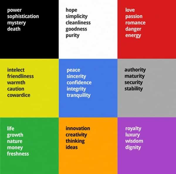 การเลือกสีในการออกแบบเว็บไซต์