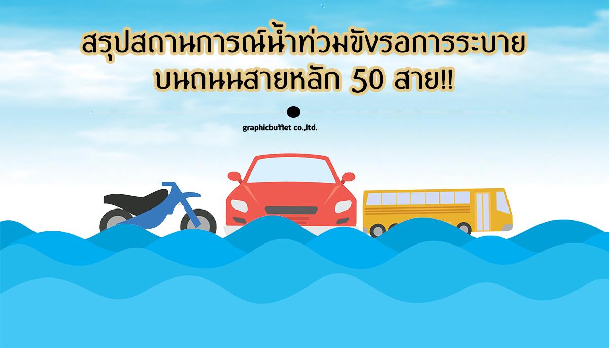 สรุปสถานการณ์ น้ำท่วมขังรอการระบาย บนถนนสายหลัก ทั้งหมด 50สาย