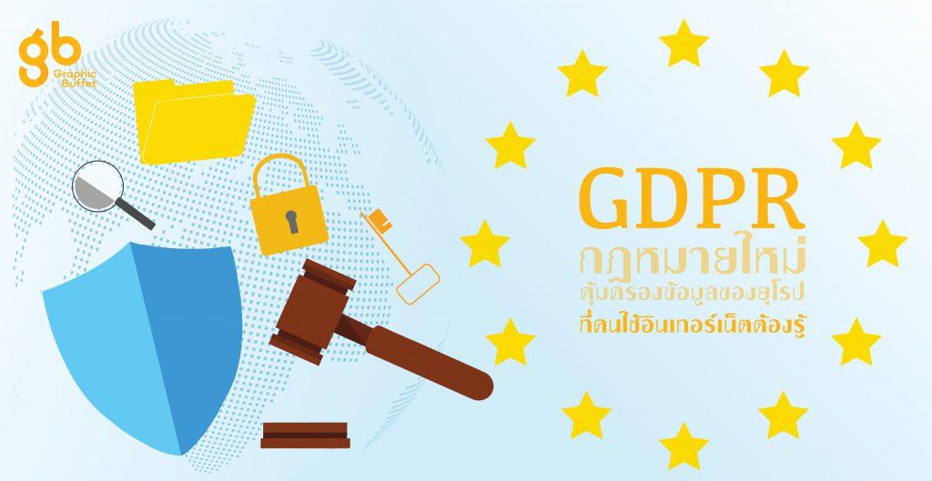 GDPR4