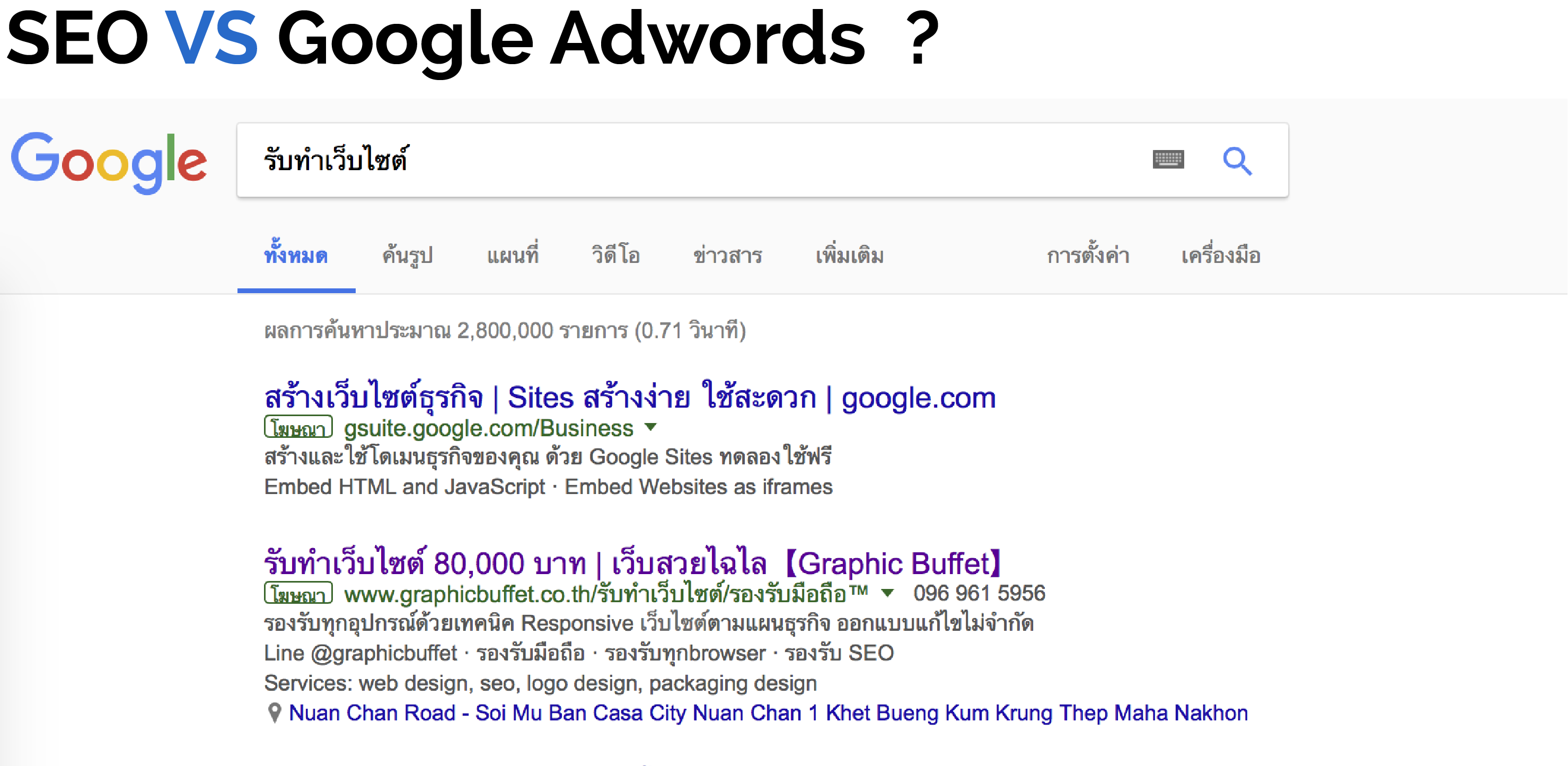 SEO VS Google Adwords ทำ SEO หรือซื้อโฆษณาใน Google Adwords แบบไหนดีกว่ากัน