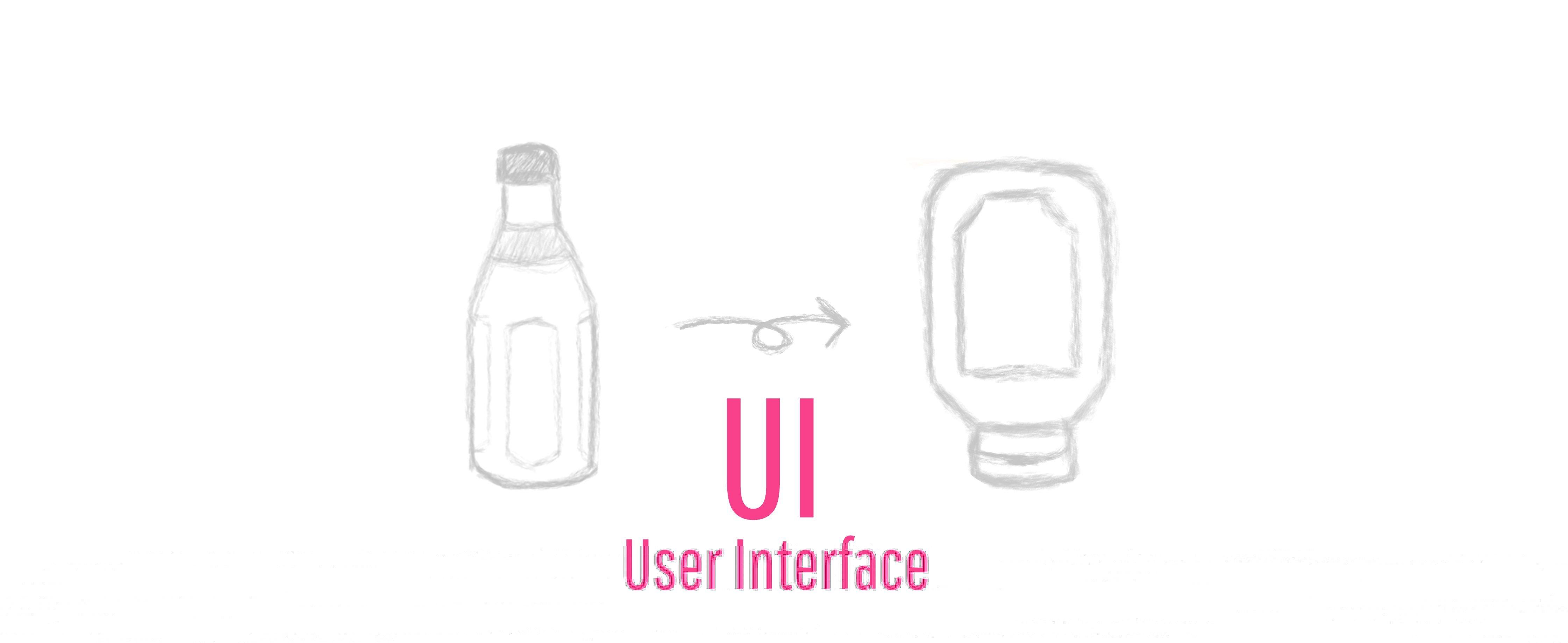 UI คืออะไร จำเป็นแค่ไหนการดีไซน์เว็บ UI e1522049396518 สิ่งที่ต้องรู้ เกี่ยวกับ UX/UI คืออะไร จำเป็นแค่ไหนการดีไซน์เว็บ