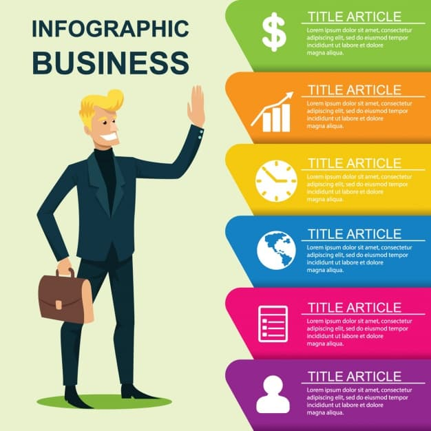 7 องค์ประกอบ ที่ทำให้ infographic น่าสนใจ และสื่่อได้อย่างตรงจุด 1