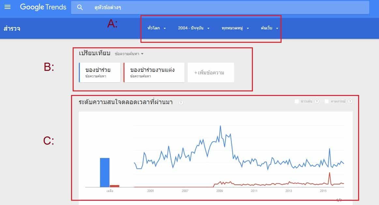 googletrend