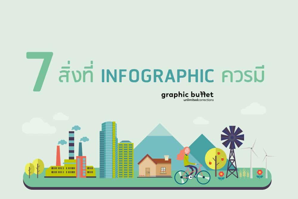 infographic 1 7 องค์ประกอบ ที่ทำให้ infographic น่าสนใจ และสื่อได้อย่างตรงจุด
