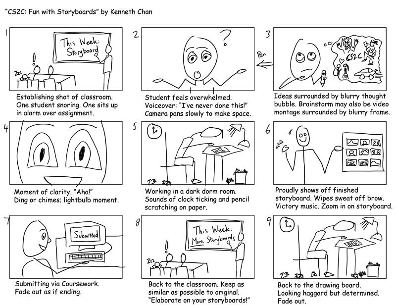 การเขียน Story Board มีดียังไง?