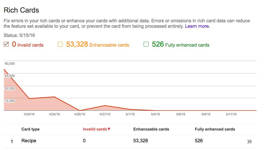 rich card errors ทำความรู้จักกับ Rich Card ของ Google เพิ่มมากขึ้น