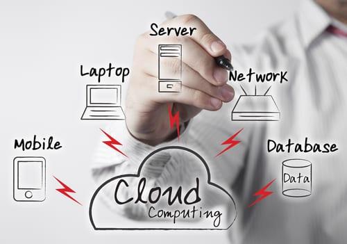 Cloud Computing ระบบประมวลผล แบบกลุ่มเมฆ