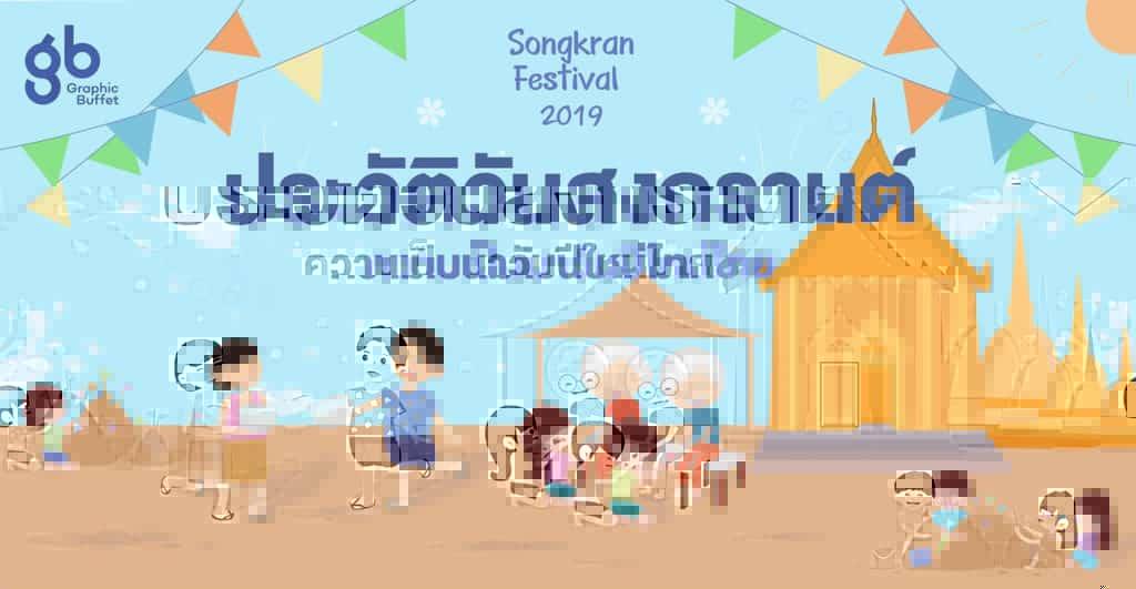 ภาพปก วันสงกรานต์...ความเป็นมาวันปีใหม่ไทย